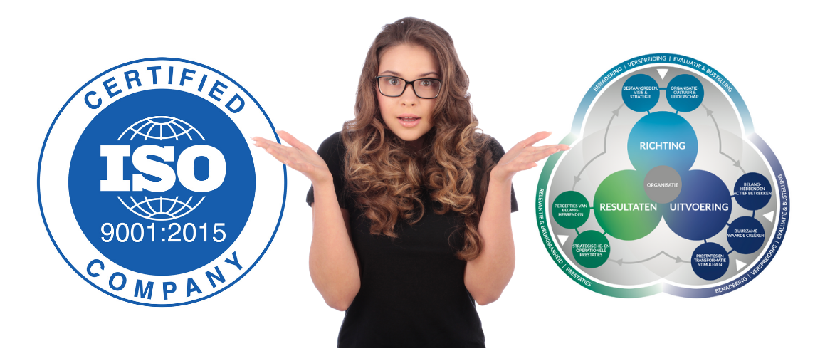 ISO 9001 versus het EFQM-model
